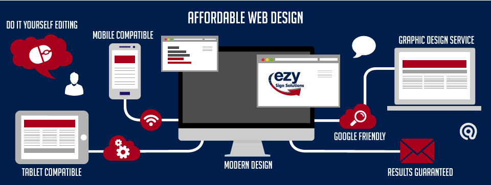 Website Design Mackay